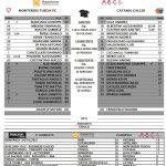 Monterosi Tuscia Fc vs Catania: 1-4